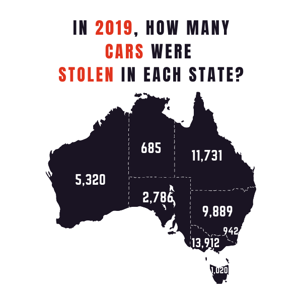 Car Theft Stats for 2019