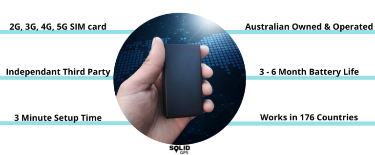 Advantages of the Solid GPS System