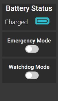 WatchDog Mode Dashboard