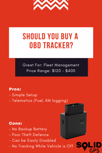 Should you buy a OBD tracker
