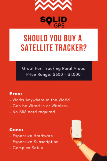 Should you buy a Satellite tracker
